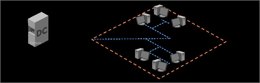 доменная сеть иллюстрация